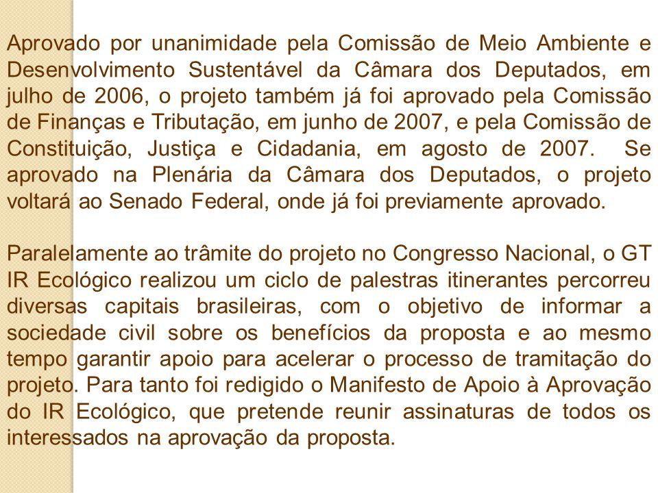Aprovado por unanimidade pela Comissão de Meio Ambiente e Desenvolvimento Sustentável da Câmara dos Deputados, em julho de 2006, o projeto também já foi aprovado pela Comissão de Finanças e Tributação, em junho de 2007, e pela Comissão de Constituição, Justiça e Cidadania, em agosto de 2007.