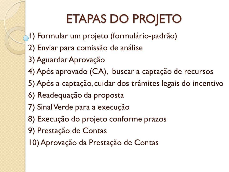 ETAPAS DO PROJETO 1) Formular um projeto (formulário-padrão) 2) Enviar para comissão de análise 3) Aguardar Aprovação 4) Após aprovado (CA), buscar a captação de recursos 5) Após a captação, cuidar dos trâmites legais do incentivo 6) Readequação da proposta 7) Sinal Verde para a execução 8) Execução do projeto conforme prazos 9) Prestação de Contas 10) Aprovação da Prestação de Contas