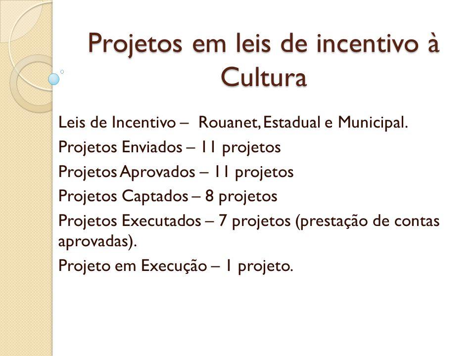 Projetos em leis de incentivo à Cultura Leis de Incentivo – Rouanet, Estadual e Municipal. Projetos Enviados – 11 projetos Projetos Aprovados – 11 pro