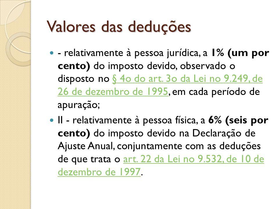 Valores das deduções - relativamente à pessoa jurídica, a 1% (um por cento) do imposto devido, observado o disposto no § 4o do art. 3o da Lei no 9.249
