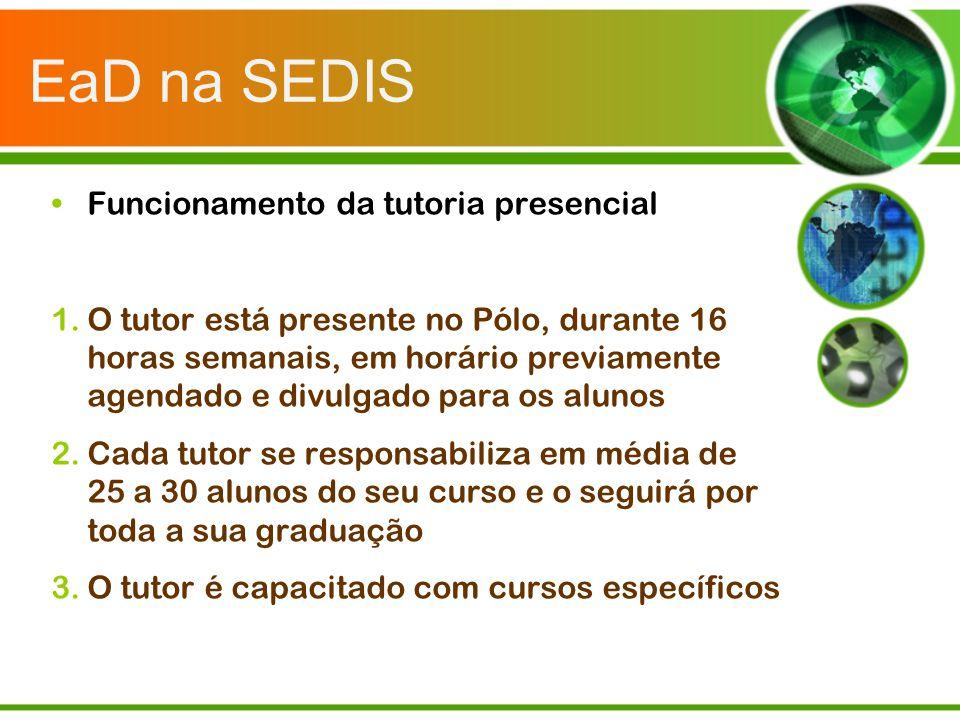 EaD na SEDIS Funcionamento da tutoria presencial 1.O tutor está presente no Pólo, durante 16 horas semanais, em horário previamente agendado e divulga