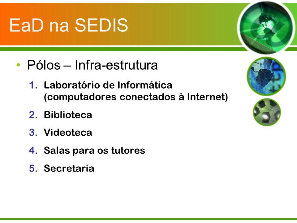 EaD na SEDIS Pólos – Infra-estrutura 1.Laboratório de Informática (computadores conectados à Internet) 2.Biblioteca 3.Videoteca 4.Salas para os tutore