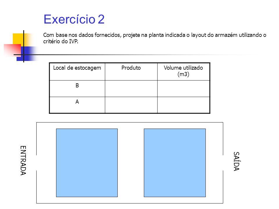 Exercício 2 Local de estocagemProdutoVolume utilizado (m3) B A Com base nos dados fornecidos, projete na planta indicada o layout do armazém utilizand
