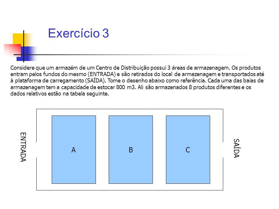 Exercício 3 Considere que um armazém de um Centro de Distribuição possui 3 áreas de armazenagem. Os produtos entram pelos fundos do mesmo (ENTRADA) e