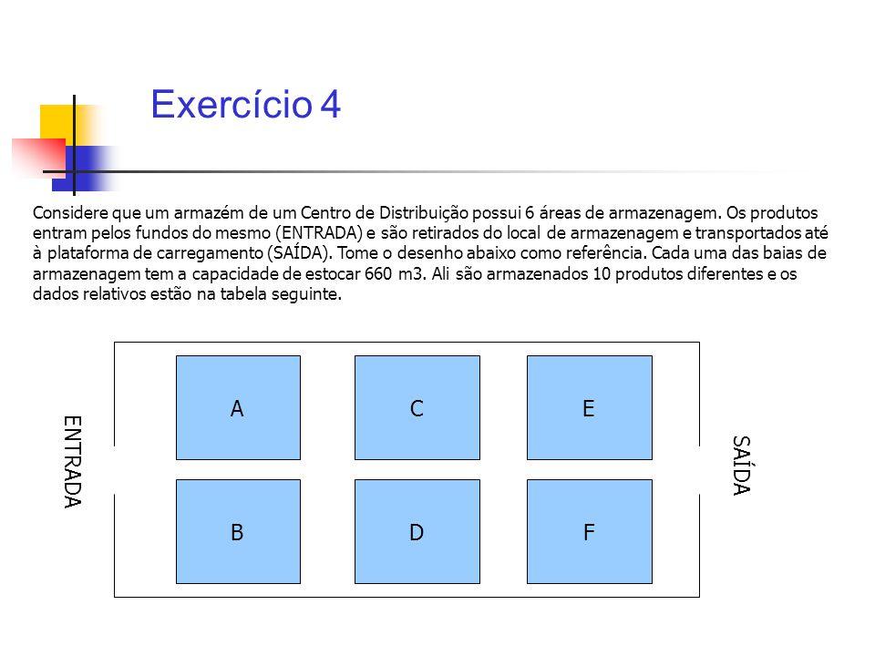 Exercício 4 Considere que um armazém de um Centro de Distribuição possui 6 áreas de armazenagem. Os produtos entram pelos fundos do mesmo (ENTRADA) e