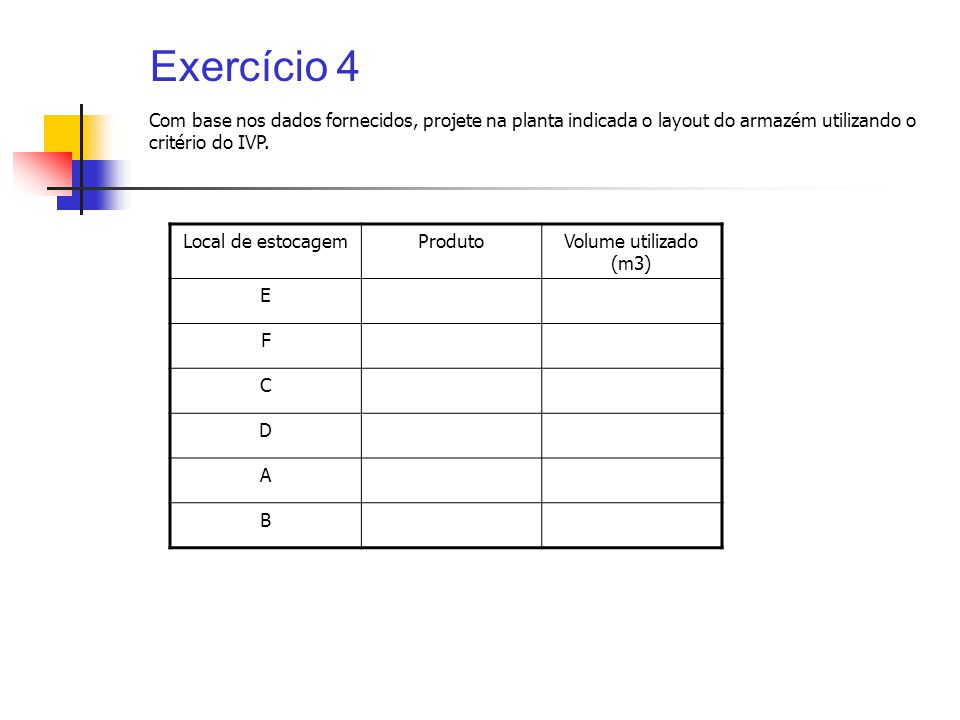 Exercício 4 Local de estocagemProdutoVolume utilizado (m3) E F C D A B Com base nos dados fornecidos, projete na planta indicada o layout do armazém u