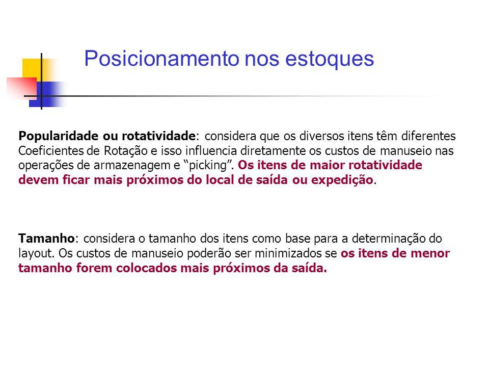 Posicionamento nos estoques Popularidade ou rotatividade: considera que os diversos itens têm diferentes Coeficientes de Rotação e isso influencia dir