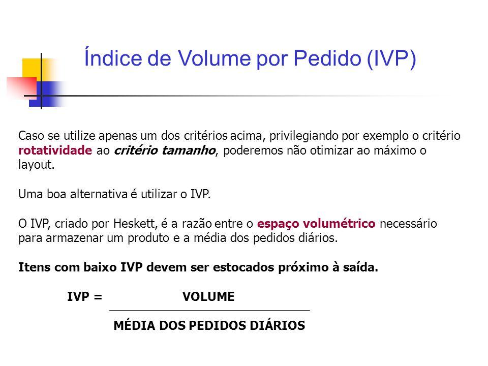 Índice de Volume por Pedido (IVP) Caso se utilize apenas um dos critérios acima, privilegiando por exemplo o critério rotatividade ao critério tamanho