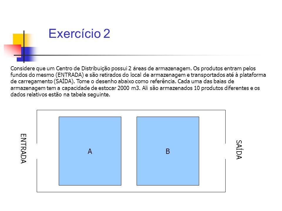 Exercício 2 Considere que um Centro de Distribuição possui 2 áreas de armazenagem. Os produtos entram pelos fundos do mesmo (ENTRADA) e são retirados