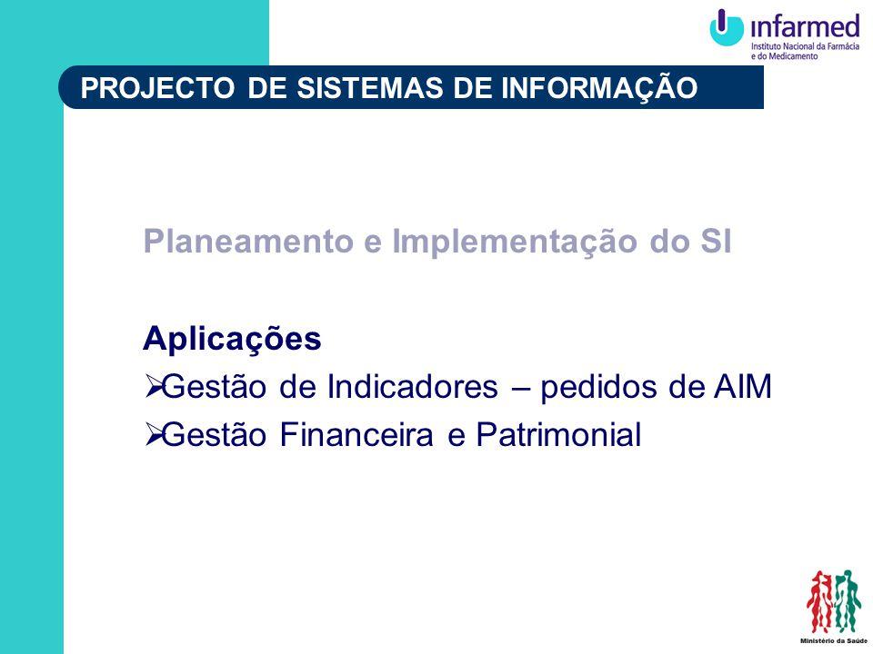 PROJECTO DE SISTEMAS DE INFORMAÇÃO Planeamento e Implementação do SI Aplicações Gestão de Indicadores – pedidos de AIM Gestão Financeira e Patrimonial