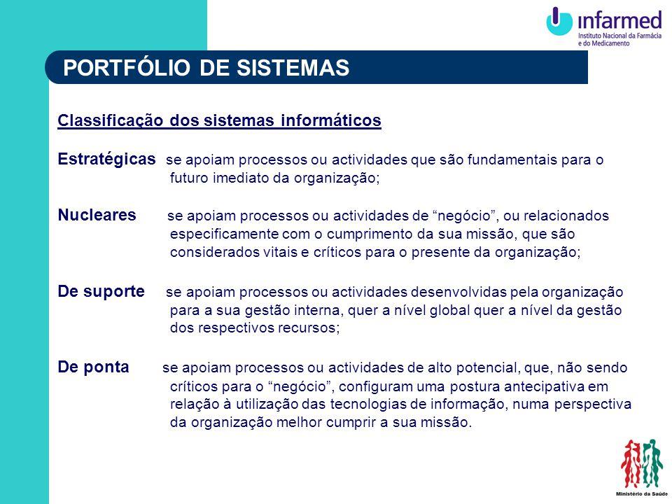 GESTÃO DE INFORMAÇÃO COMUNITÁRIA E INTERNACIONAL APOIO ÀS COMISSÕES CONSULTIVAS APOIO LEGISLATIVO GESTÃO DE PROCESSOS DE CONTRA-ORDENAÇÃO GESTÃO DE DOCUMENTAÇÃO TÉCNICO-CIENTÍFICA GESTÃO DOCUMENTAL GESTÃO DE INSTALAÇÕES GESTÃO DE FORMAÇÃO GESTÃO DE RECURSOS HUMANOS GESTÃO FINANCEIRA E PATRIMONIAL GESTÃO DE RECEITAS GESTÃO DE TAXAS SISTEMAS ESTRATÉGICOS SISTEMAS NUCLEARES SISTEMAS DE SUPORTE APOIO À GESTÃO E DECISÃO -------- GARANTIA DA QUALIDADE DA INFORMAÇÃO SISTEMAS DE PONTA GESTÃO DE PRODUTOS DE INFORMAÇÃO -------- GESTÃO DE ACÇÕES DE DIVULGAÇÃO E PROMOÇÃO E REALIZAÇÃO DE EVENTOS INFRA-ESTRUTURA DE REDE E COMUNICAÇÕES INFRA-ESTRUTURA DE HARDWARE E SOFTWARE GESTÃO DE PRODUTOS E SAÚDE GESTÃO DE ENTIDADES GESTÃO DE LICENCIAMENTO DE ESTABELECIMENTOS FARMACÊUTICOS GESTÃO DE SUBSTÂNCIAS GESTÃO DE SUBSTÂNCIAS CONTROLADAS GESTÃO DE A.U.E.