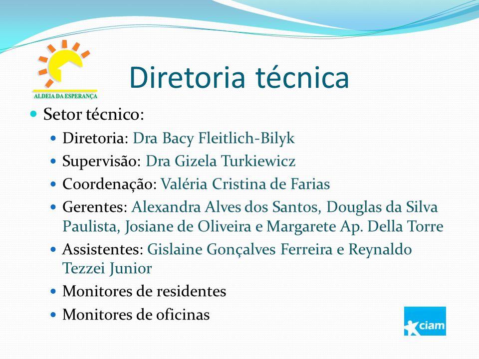 Diretoria técnica Setor técnico: Diretoria: Dra Bacy Fleitlich-Bilyk Supervisão: Dra Gizela Turkiewicz Coordenação: Valéria Cristina de Farias Gerente