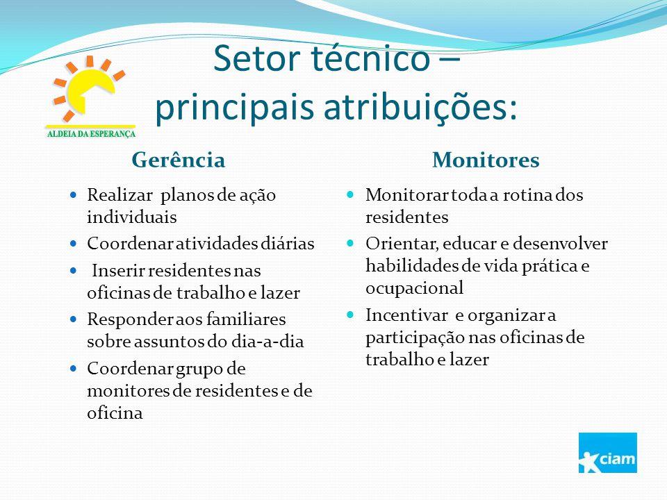 Setor técnico – principais atribuições: Gerência Monitores Realizar planos de ação individuais Coordenar atividades diárias Inserir residentes nas ofi