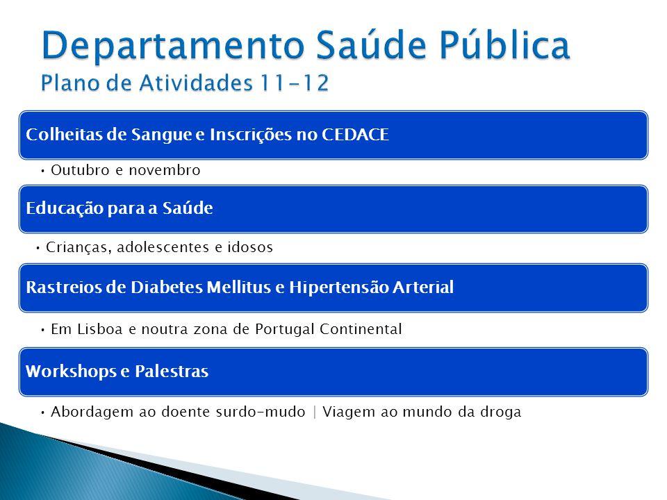 Colheitas de Sangue e Inscrições no CEDACEEducação para a SaúdeRastreios de Diabetes Mellitus e Hipertensão Arterial Em Lisboa e noutra zona de Portug