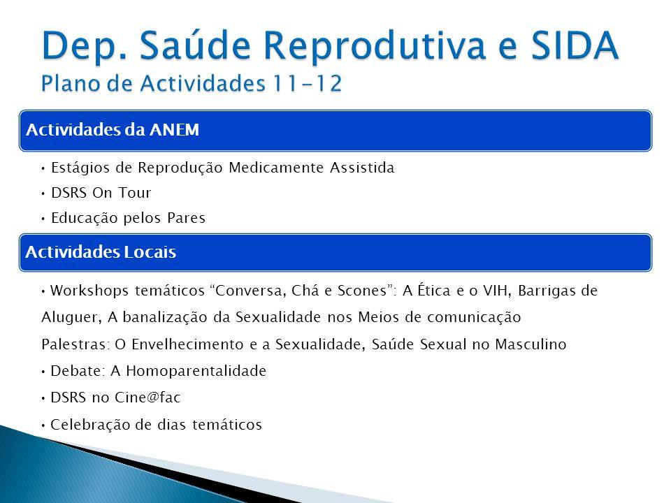Actividades da ANEM Estágios de Reprodução Medicamente Assistida DSRS On Tour Educação pelos Pares Actividades Locais Workshops temáticos Conversa, Ch
