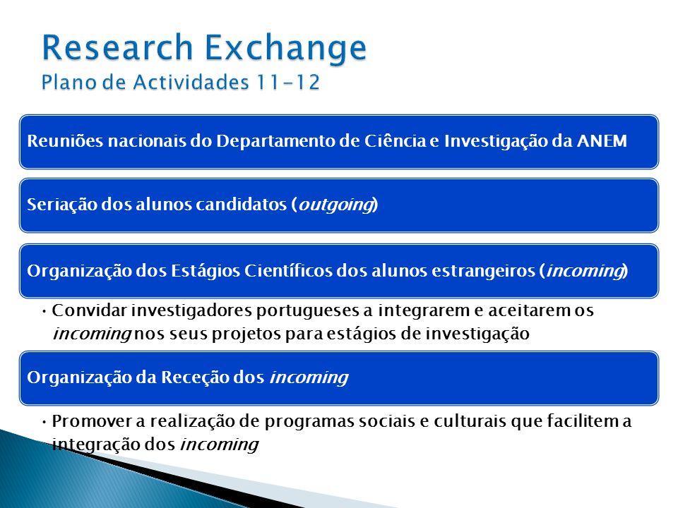 Reuniões nacionais do Departamento de Ciência e Investigação da ANEMSeriação dos alunos candidatos (outgoing)Organização dos Estágios Científicos dos