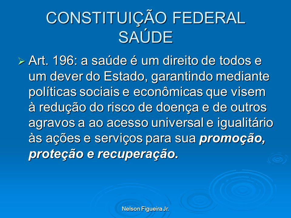 Nelson Figueira Jr.CONSTITUIÇÃO FEDERAL SAÚDE Art.