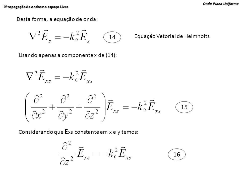 Onda Plana Uniforme Equação Vetorial de Helmholtz Desta forma, a equação de onda: Propagação de ondas no espaço Livre Propagação de ondas no espaço Li