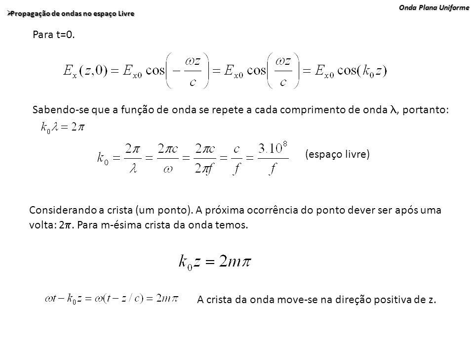 Onda Plana Uniforme Propagação de ondas no espaço Livre Propagação de ondas no espaço Livre Para t=0. Sabendo-se que a função de onda se repete a cada
