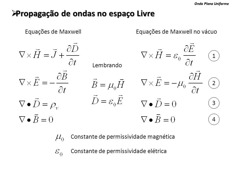 Onda Plana Uniforme Propagação de ondas no espaço Livre Propagação de ondas no espaço Livre Equações de Maxwell Lembrando Constante de permissividade