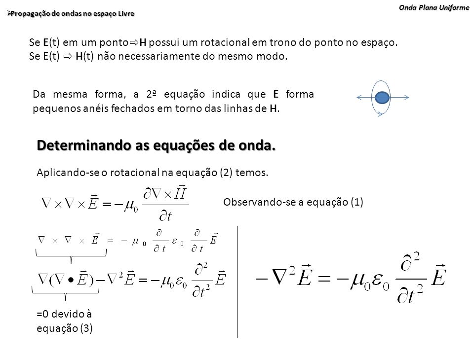 Onda Plana Uniforme Propagação de ondas no espaço Livre Propagação de ondas no espaço Livre 5 Se observarmos, a equação (5) é análoga a equação de onda Corresponde à equação de onda de uma corda.