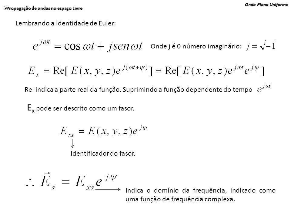 Onda Plana Uniforme Propagação de ondas no espaço Livre Propagação de ondas no espaço Livre Lembrando a identidade de Euler: Onde j é 0 número imaginá