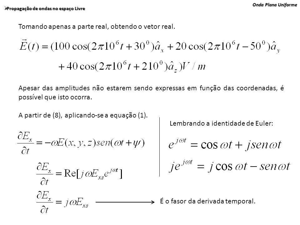 Onda Plana Uniforme Propagação de Ondas em Dielétricos Propagação de Ondas em Dielétricos Neste caso k pode ser complexo e portanto pode ser escrito da forma: 24 Consequentemente a solução da equação de onda pode ser: 25 Inserindo a parte temporal e j t e multiplicando à (25) temos: 26 É a equação da onda plana uniforme que se propaga na direção z com fase constante.