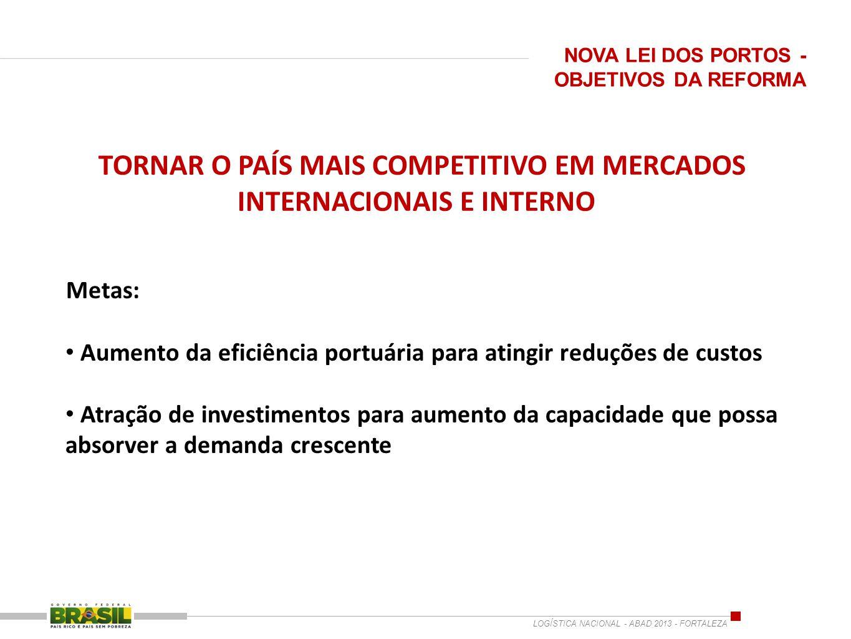 TORNAR O PAÍS MAIS COMPETITIVO EM MERCADOS INTERNACIONAIS E INTERNO Metas: Aumento da eficiência portuária para atingir reduções de custos Atração de