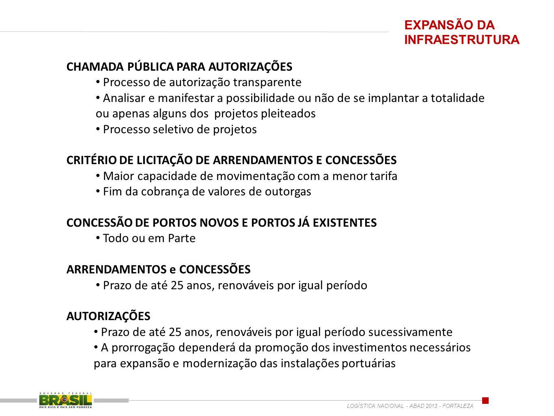 CHAMADA PÚBLICA PARA AUTORIZAÇÕES Processo de autorização transparente Analisar e manifestar a possibilidade ou não de se implantar a totalidade ou ap