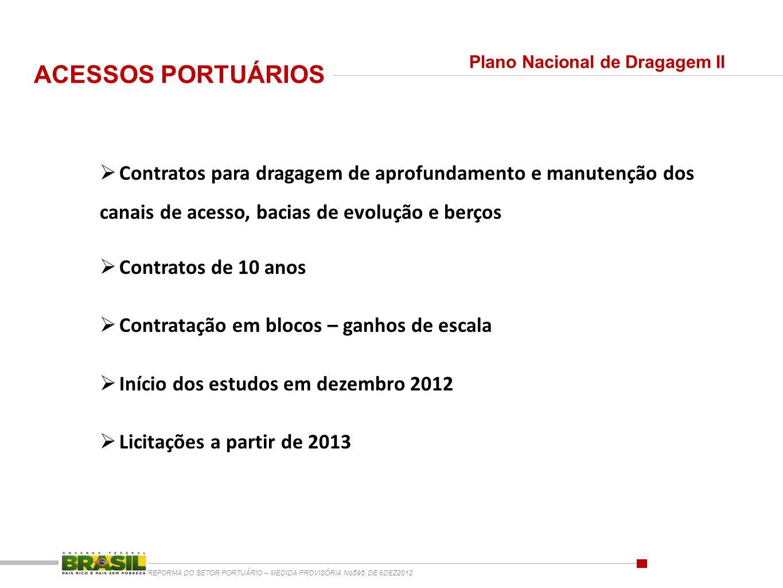 REFORMA DO SETOR PORTUÁRIO – MEDIDA PROVISÓRIA No595, DE 6DEZ2012 Contratos para dragagem de aprofundamento e manutenção dos canais de acesso, bacias
