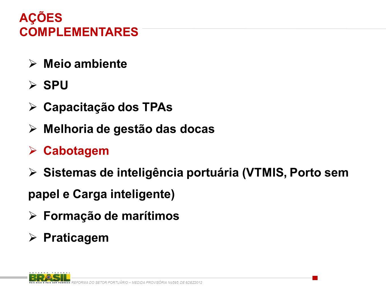 AÇÕES COMPLEMENTARES REFORMA DO SETOR PORTUÁRIO – MEDIDA PROVISÓRIA No595, DE 6DEZ2012 Meio ambiente SPU Capacitação dos TPAs Melhoria de gestão das d