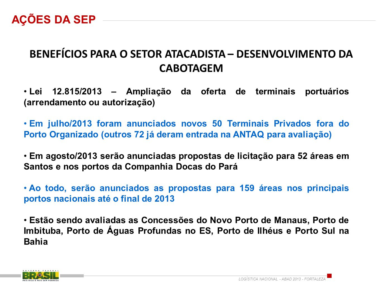 BENEFÍCIOS PARA O SETOR ATACADISTA – DESENVOLVIMENTO DA CABOTAGEM Lei 12.815/2013 – Ampliação da oferta de terminais portuários (arrendamento ou autor