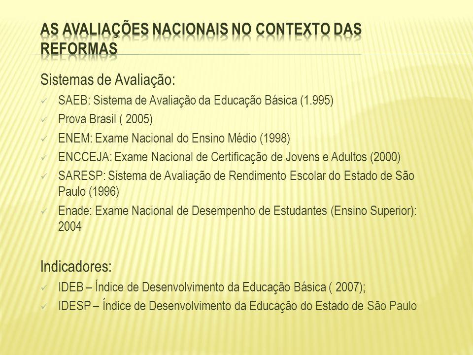 Sistemas de Avaliação: SAEB: Sistema de Avaliação da Educação Básica (1.995) Prova Brasil ( 2005) ENEM: Exame Nacional do Ensino Médio (1998) ENCCEJA: