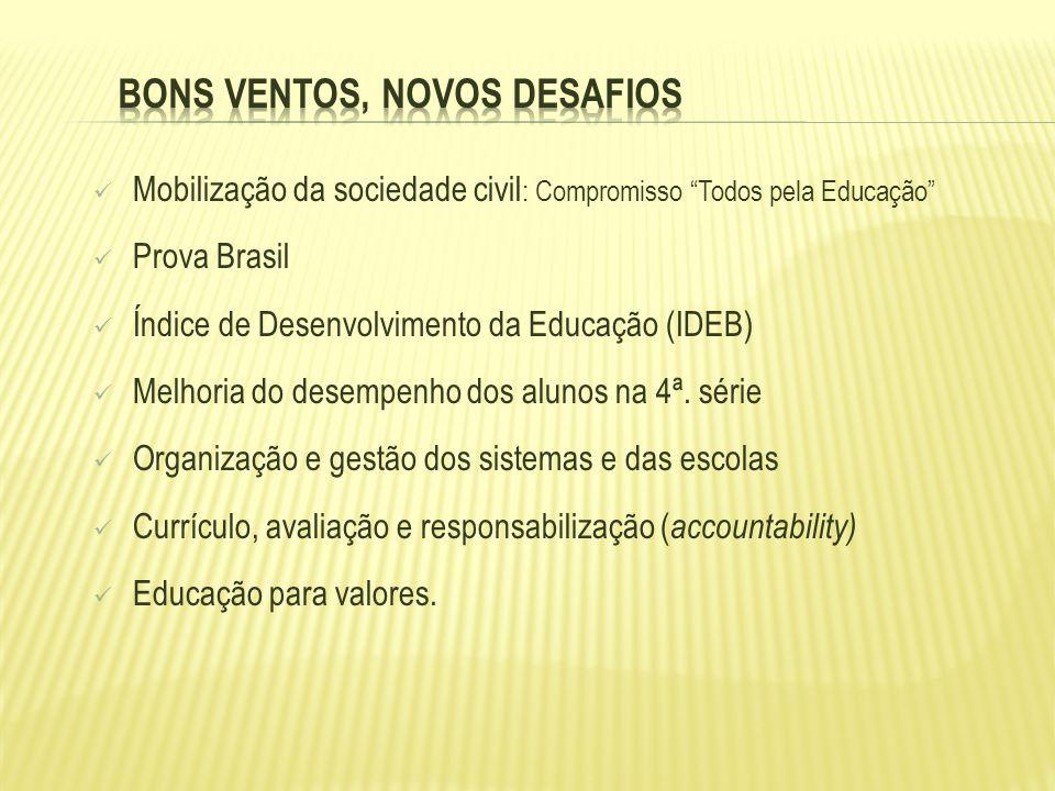 Mobilização da sociedade civil : Compromisso Todos pela Educação Prova Brasil Índice de Desenvolvimento da Educação (IDEB) Melhoria do desempenho dos