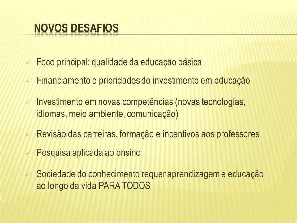 Foco principal: qualidade da educação básica Financiamento e prioridades do investimento em educação Investimento em novas competências (novas tecnolo