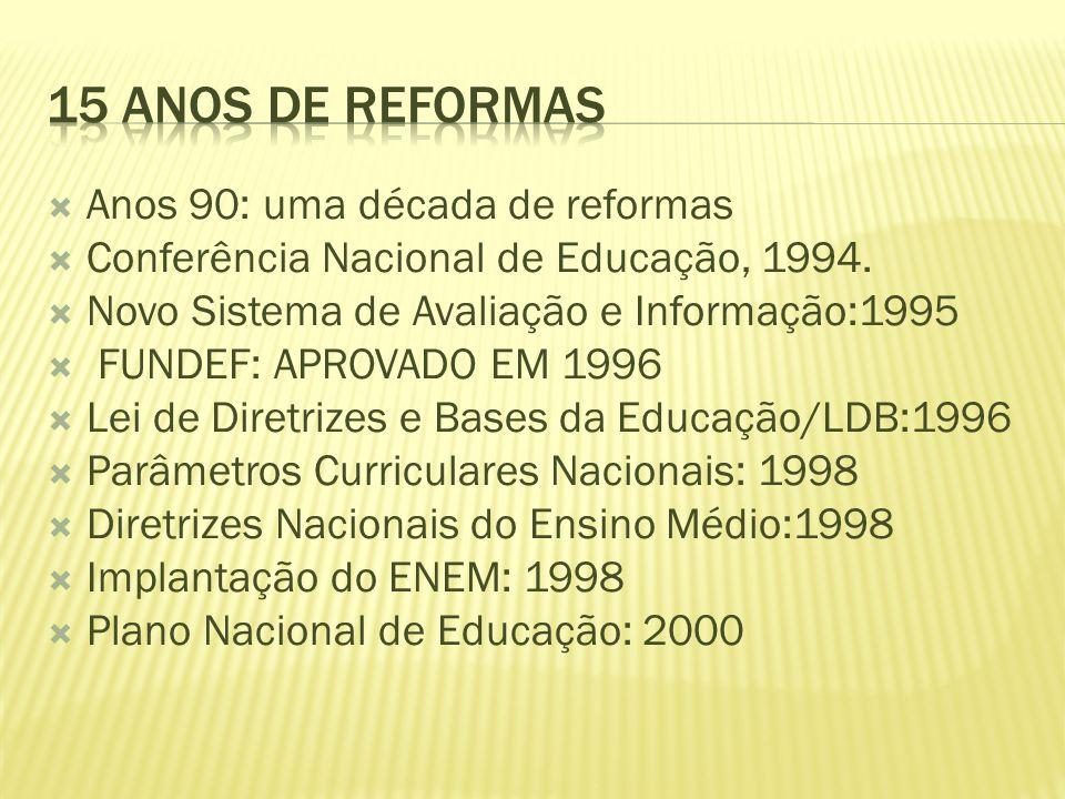 Anos 90: uma década de reformas Conferência Nacional de Educação, 1994. Novo Sistema de Avaliação e Informação:1995 FUNDEF: APROVADO EM 1996 Lei de Di