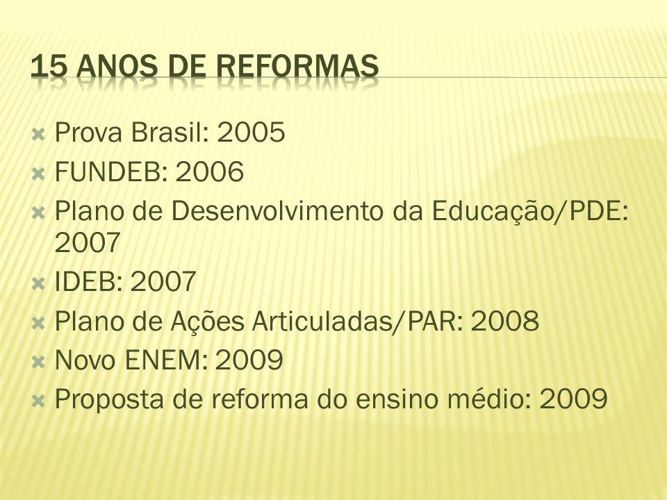 Prova Brasil: 2005 FUNDEB: 2006 Plano de Desenvolvimento da Educação/PDE: 2007 IDEB: 2007 Plano de Ações Articuladas/PAR: 2008 Novo ENEM: 2009 Propost