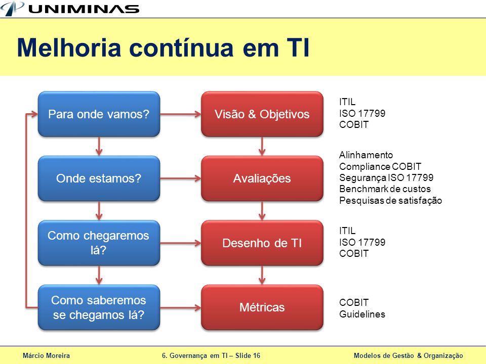 Márcio Moreira6. Governança em TI – Slide 16 Modelos de Gestão & Organização Melhoria contínua em TI Para onde vamos? Onde estamos? Como chegaremos lá