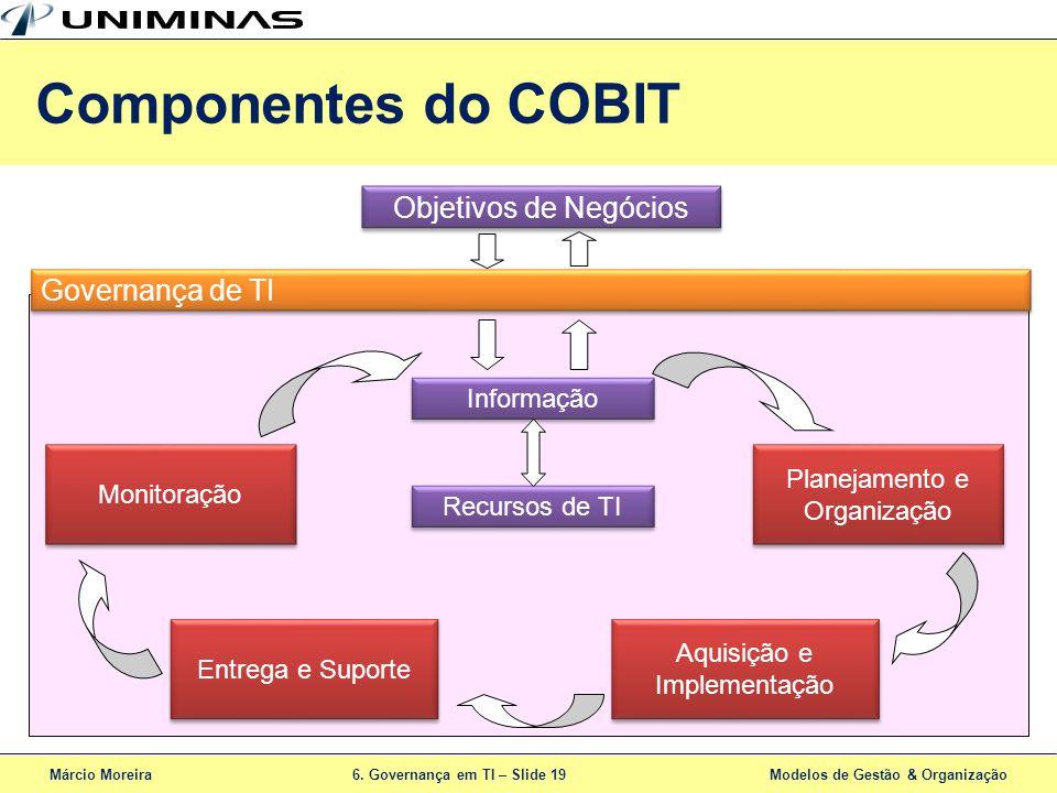 Márcio Moreira6. Governança em TI – Slide 19 Modelos de Gestão & Organização Componentes do COBIT Informação Recursos de TI Planejamento e Organização