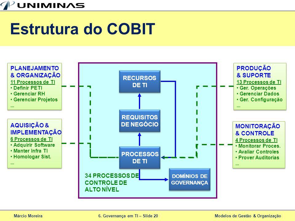 Márcio Moreira6. Governança em TI – Slide 20 Modelos de Gestão & Organização Estrutura do COBIT DOMÍNIOS DE GOVERNANÇA DOMÍNIOS DE GOVERNANÇA RECURSOS