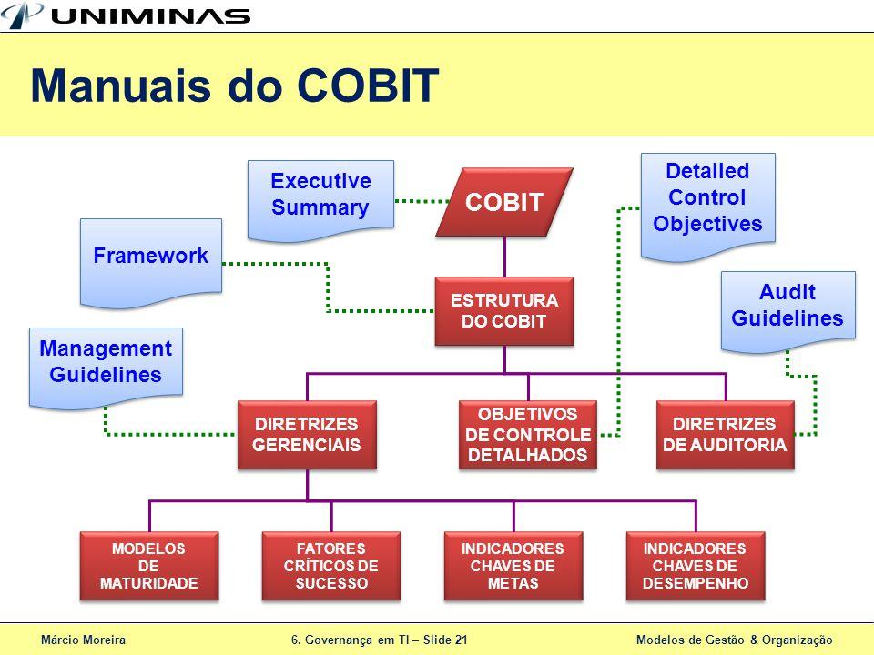 Márcio Moreira6. Governança em TI – Slide 21 Modelos de Gestão & Organização Manuais do COBIT COBIT ESTRUTURA DO COBIT ESTRUTURA DO COBIT MODELOS DE M