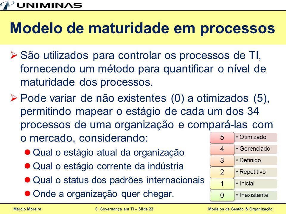 Márcio Moreira6. Governança em TI – Slide 22 Modelos de Gestão & Organização São utilizados para controlar os processos de TI, fornecendo um método pa