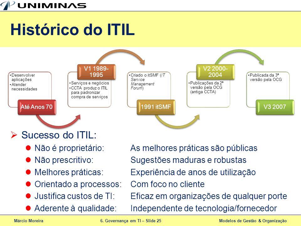 Márcio Moreira6. Governança em TI – Slide 25 Modelos de Gestão & Organização Histórico do ITIL Desenvolver aplicações Atender necessidades Até Anos 70