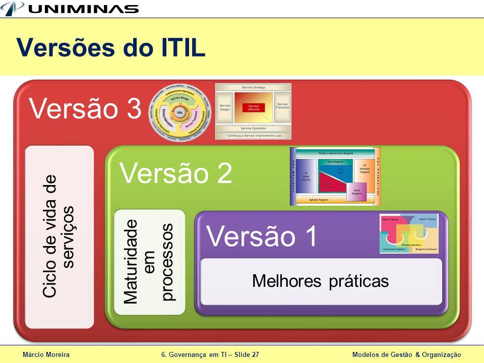 Márcio Moreira6. Governança em TI – Slide 27 Modelos de Gestão & Organização Versões do ITIL Versão 3 Ciclo de vida de serviços Versão 2 Maturidade em