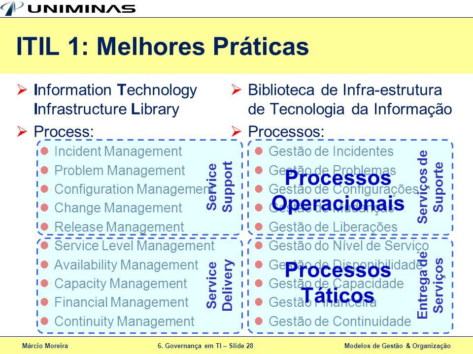 Márcio Moreira6. Governança em TI – Slide 28 Modelos de Gestão & Organização ITIL 1: Melhores Práticas Information Technology Infrastructure Library P