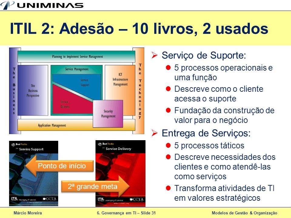 Márcio Moreira6. Governança em TI – Slide 31 Modelos de Gestão & Organização ITIL 2: Adesão – 10 livros, 2 usados Serviço de Suporte: 5 processos oper