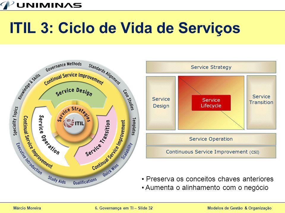 Márcio Moreira6. Governança em TI – Slide 32 Modelos de Gestão & Organização ITIL 3: Ciclo de Vida de Serviços Preserva os conceitos chaves anteriores