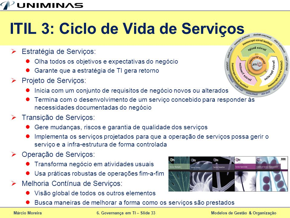 Márcio Moreira6. Governança em TI – Slide 33 Modelos de Gestão & Organização ITIL 3: Ciclo de Vida de Serviços Estratégia de Serviços: Olha todos os o