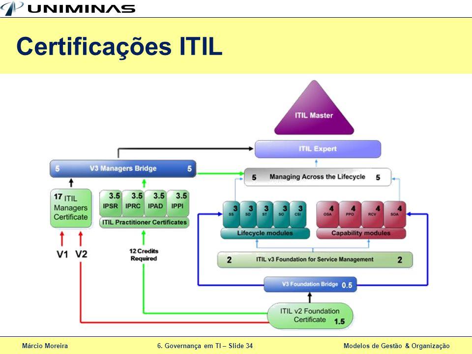 Márcio Moreira6. Governança em TI – Slide 34 Modelos de Gestão & Organização Certificações ITIL