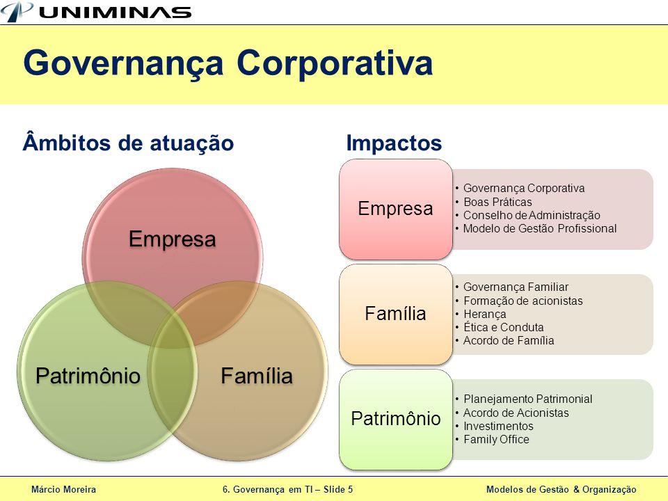 Márcio Moreira6. Governança em TI – Slide 5 Modelos de Gestão & Organização Governança Corporativa Âmbitos de atuação Empresa FamíliaPatrimônio Impact